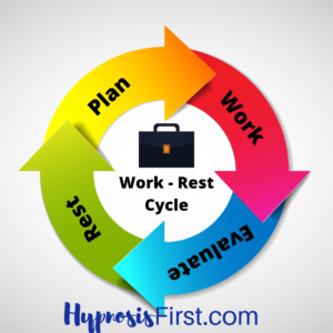 Work - Rest Cycle